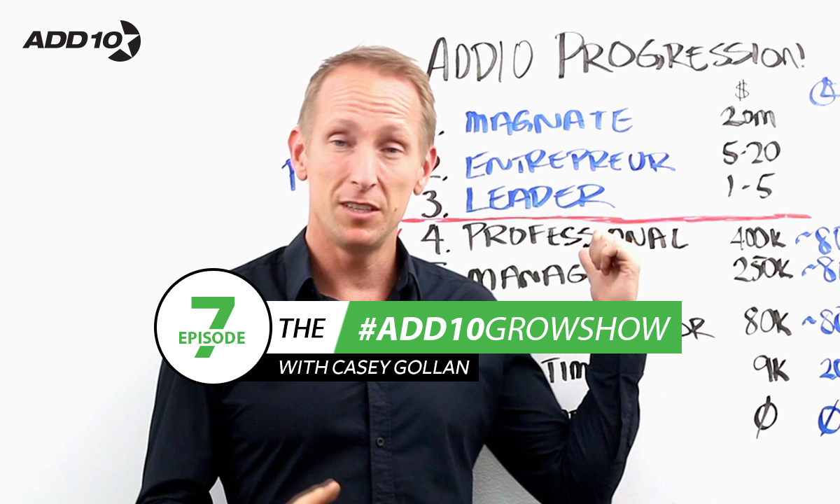 The #Add10GrowShow #7: How to Spot What Level of Business Owner You Are on The Add10 Progression